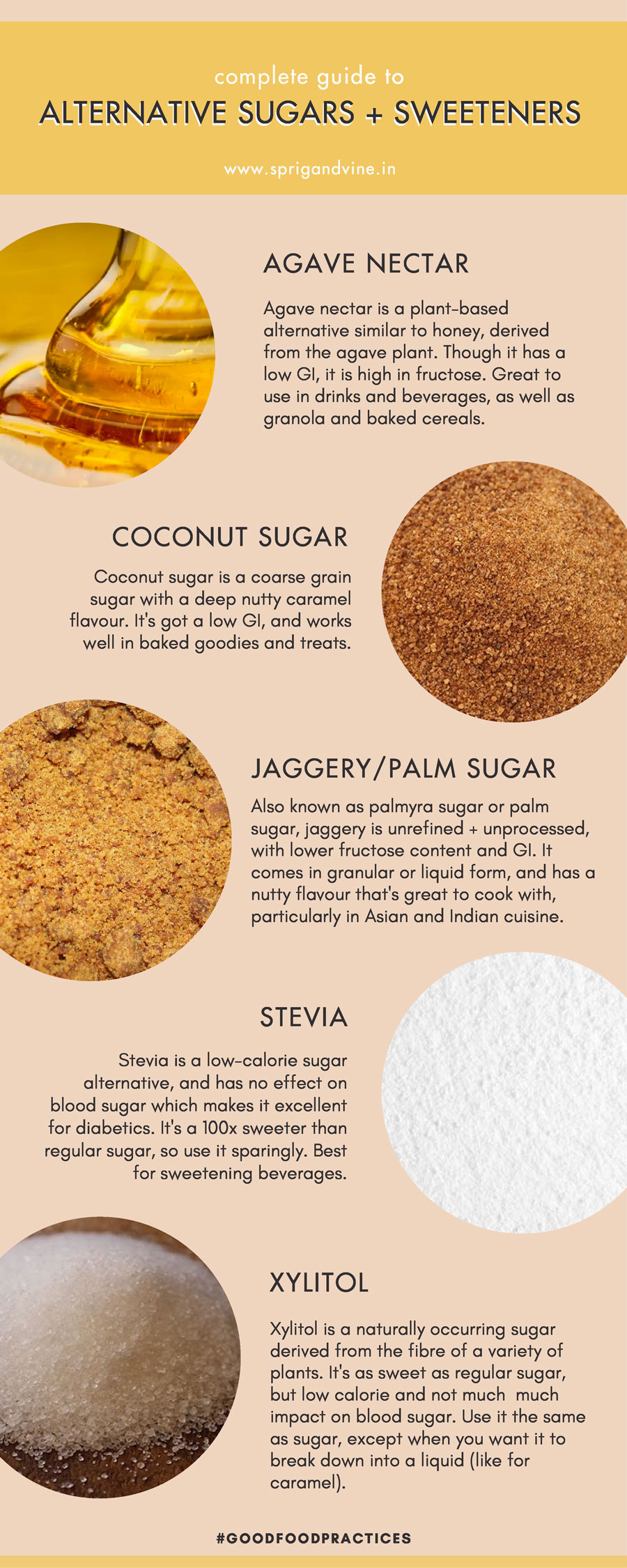 Guide to Alternative Sugars and Sweeteners - Sprig & Vine